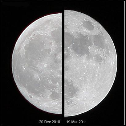 Superksiężyc to bzdura